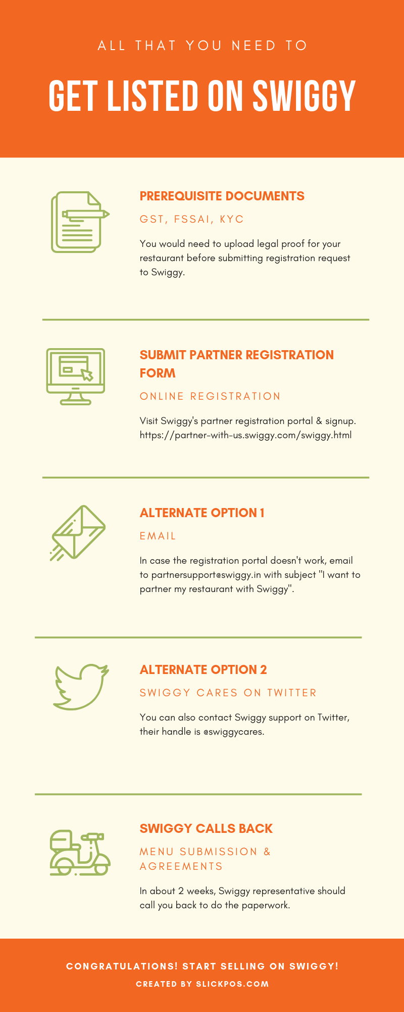 Swiggy Partner Registration Procedure