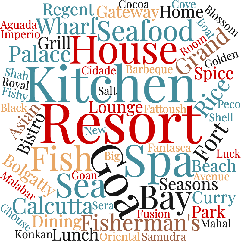 Seafood restaurant names word cloud